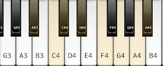Melodic minor scale on key A# or B flat