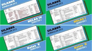 K 2013:  Silabus Kelas 1 2 3 4 5 6 Semester 2 Kurikulum 2013 Format Lengkap