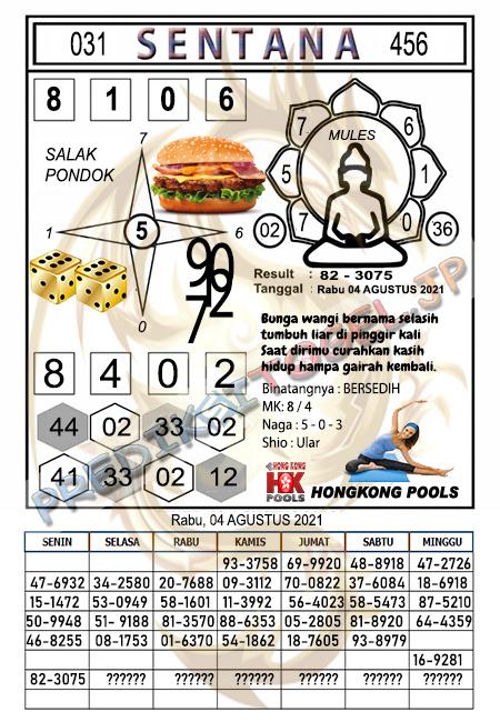 Syair Sentana HK Rabu 04-08-2021