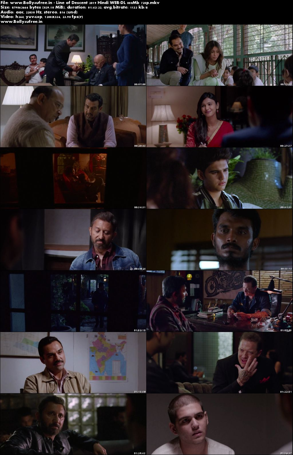 Line of Descent 2019 Hindi Movie Download WEB-DL 800Mb 720p