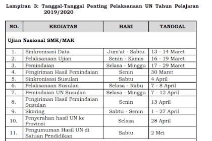 Jadwal ujian Nasional UN UNBK SMK Tahun Ajaran 2019 / 2020