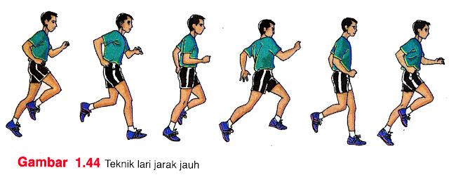 Hasil gambar untuk Lari jarak jauh