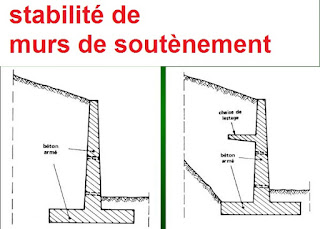4geniecivil cours g nie civil. Black Bedroom Furniture Sets. Home Design Ideas