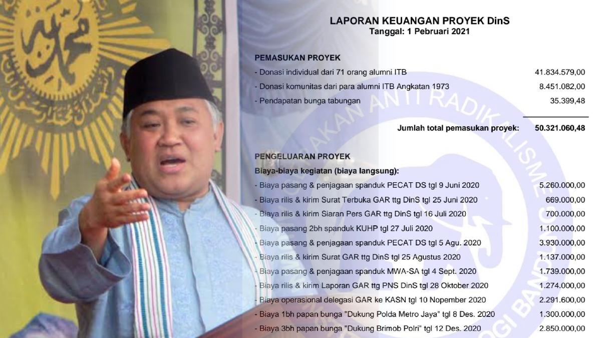 Terbongkar, Anggaran Dana GAR ITB untuk Proyek 'Pembusukan' Din Syamsuddin