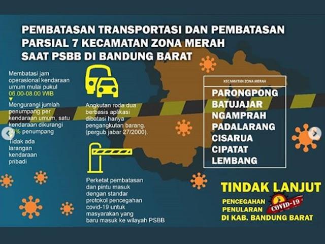 Ini Aturan Saat Pelaksanaan PSBB di Kabupaten Bandung Barat