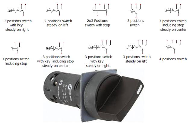 Simbol Selector Switch