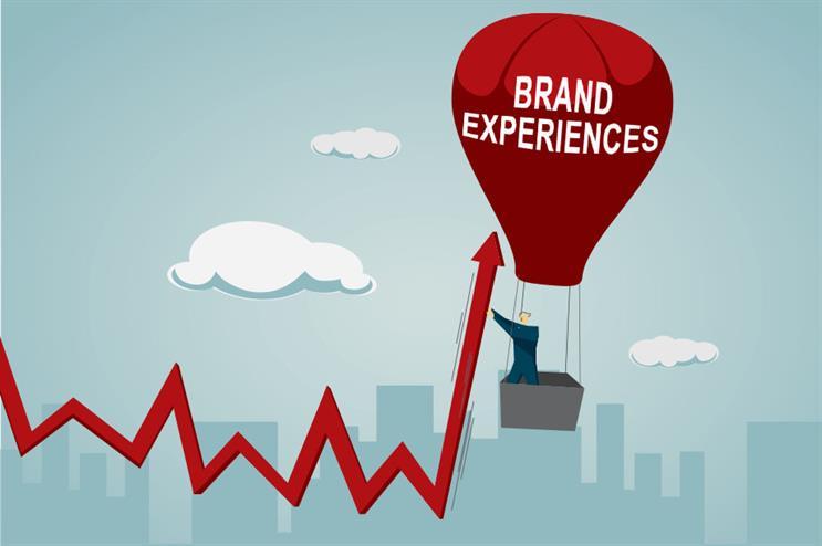 Trải nghiệm thương hiệu brand experience và các điểm chạm trên hành trình trải  nghiệm