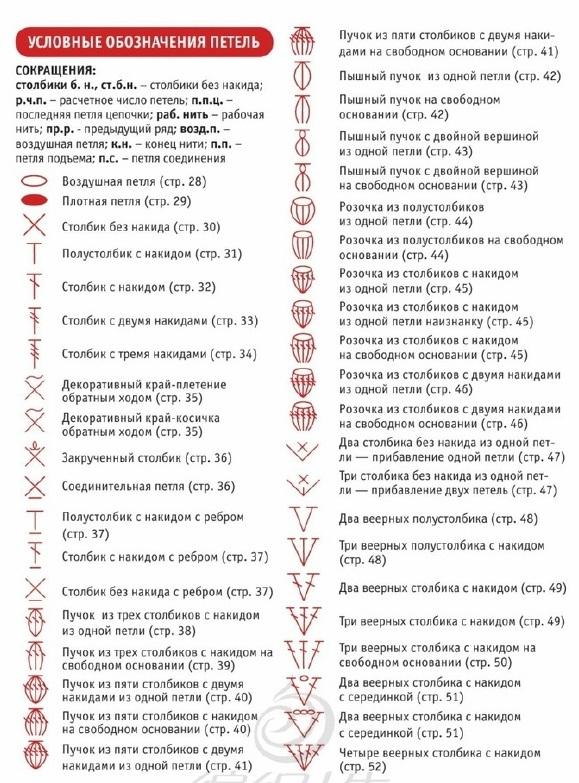 Условные обозначения петель (1)