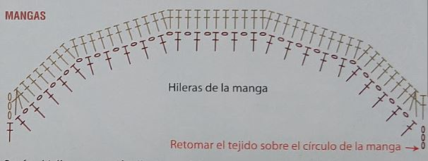 patrón-mangas-crochet