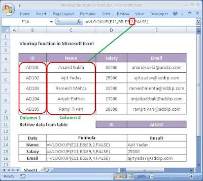 VLOOKUP function in Microsoft Excel