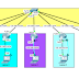 Konfigurasi Routing RIP V2 di Cisco Packet Tracer || Training CCNA Nixtrain