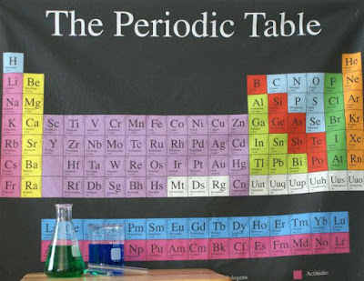 Periodic Table Cotton Fabric