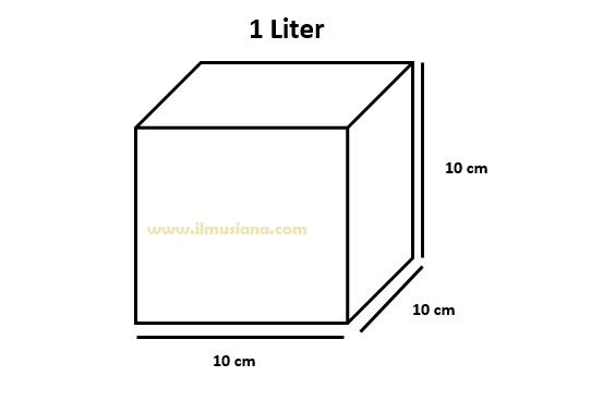 pengertian 1 liter