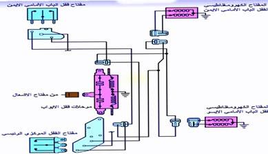 شرح الدوائر الكهربائية بالسيارة pdf