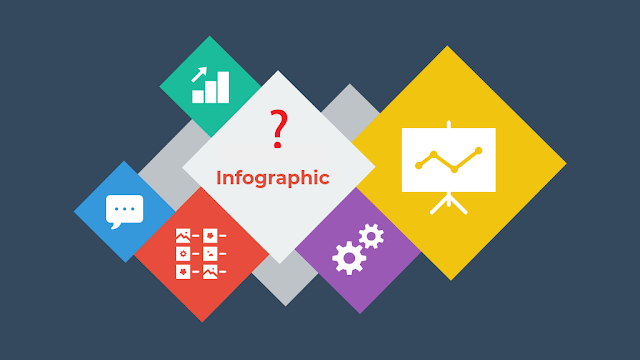 How To Create Good Infographics