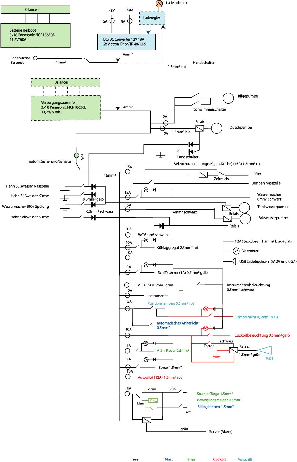 12V Netz (zum Vergrößern Anklicken)