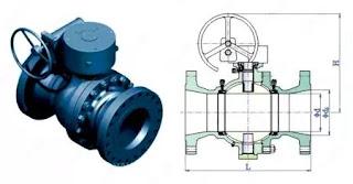 perbedaan-globe-valve-dengan-ball-valve-dan-gate-valve
