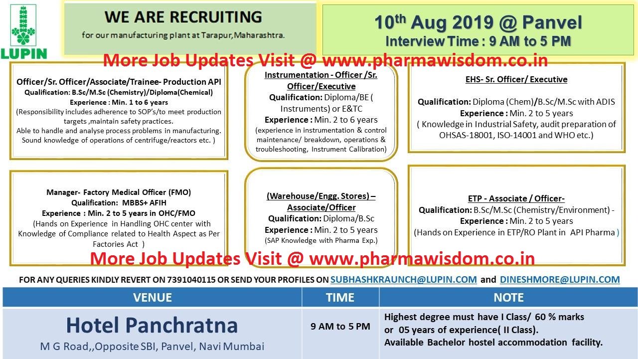 PHARMA WISDOM: LUPIN LIMITED - Walk-In Interviews for Multiple