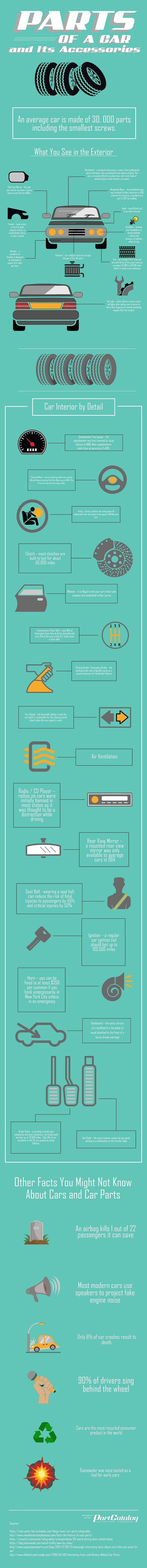 Ultimate Guide Car Parts and Accessories #infographic