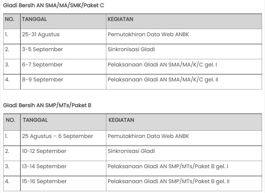 gambar jadwal gladi bersih anbk 2021