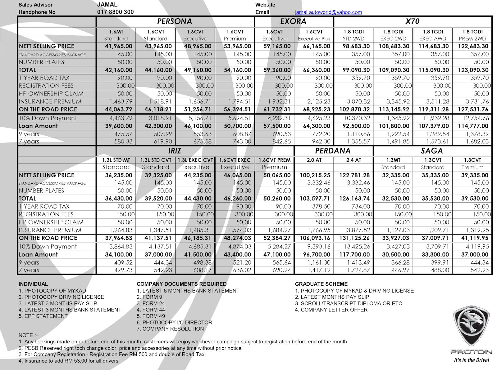 Senarai Harga Proton Terkini Promosi Proton Kl Max Loan Skim Graduan Diskaun Trade In Dll
