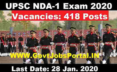 NDA 2020 Notification