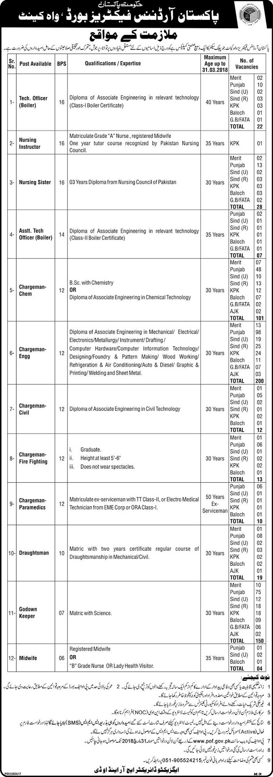 Jobs in Wah Cantt, Jobs in Army, Jobs in Islamabad, Jobs in Rawalpindi