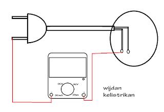 diargam cara memperbaiki mesin cuci dua tabung bagian pengering