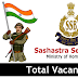Sashastra Seema Bal Recruitment 1522 posts