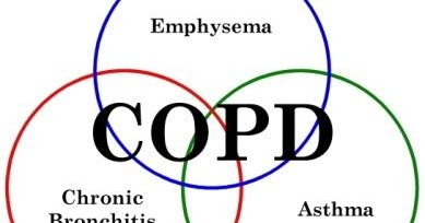 NCP COPD - Ineffective Airway Clearance | Nanda Books