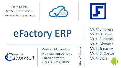 Software ERP en la Nube