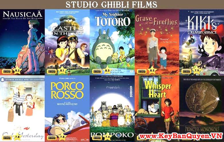 Tổng hợp phim hoạt hình thuyết minh tiếng Việt của hãng Studio Ghibli.