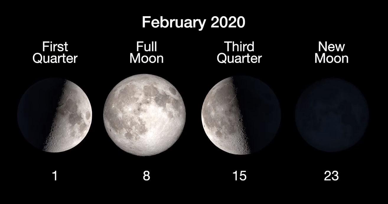 Supermoon, February 2020.
