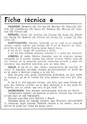 Extracto de la crónica del diario El Mundo Deportivo del día 30-03-1981.