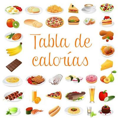 Alex fitness m xico todo los alimentos con pocas calor as y altos en prote nas - Tabla de calorias de alimentos por cada 100 gramos ...