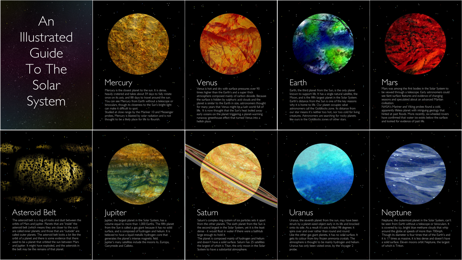 info about the solar system - photo #27