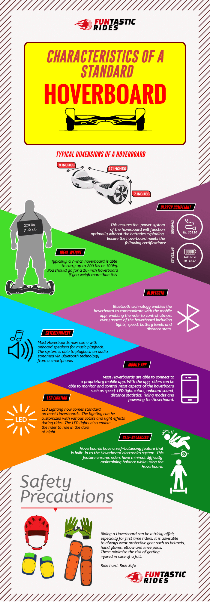 Best Hoverboards for Kids #infographic