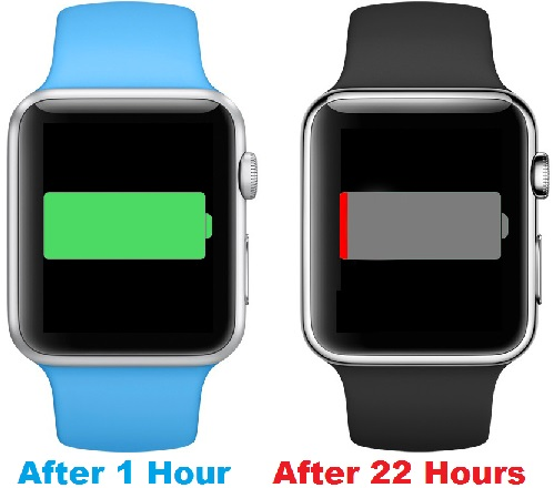 Why my Apple Watch battery draining so fast? [[Reasons and Solutions]]