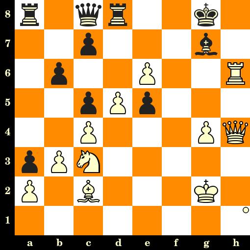 Les Blancs jouent et matent en 3 coups - Amos Pokorny vs Karl Berndtsson, Hambourg, 1930