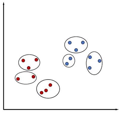 six_centroids_clusters