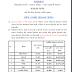 Vidhyasahayak Bharti 2018 samany jagyao first round declared Merit List @ vidyasahayakgujarat.org