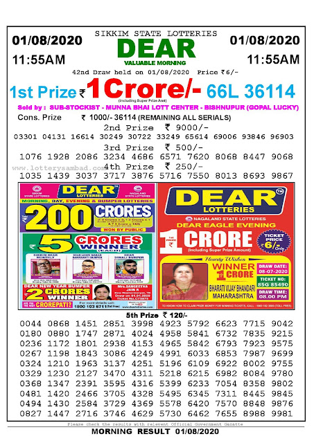 Sikkim State Lotteries 01-08-2020 Lottery Sambad Result 1155 AM