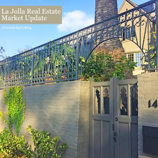 La Jolla Buyer's Agent | Team SchuCo