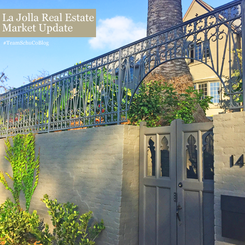 Trends for La Jolla Single Family Homes, Condos & Town Homes