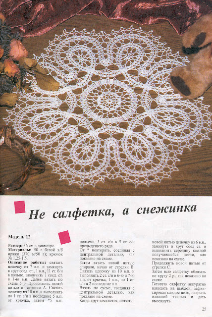 журнал ЭКСТРА РУКОДЕЛИЕ ДЛЯ ВСЕХ № 1/2002 схема