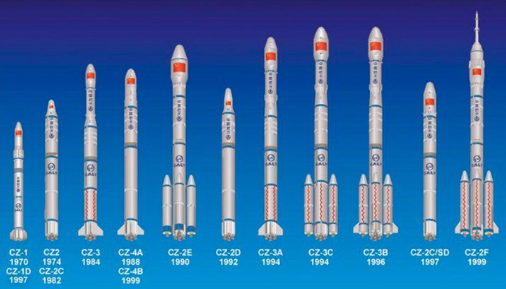 An awesome image showing China's new rockets that they're going to be using.