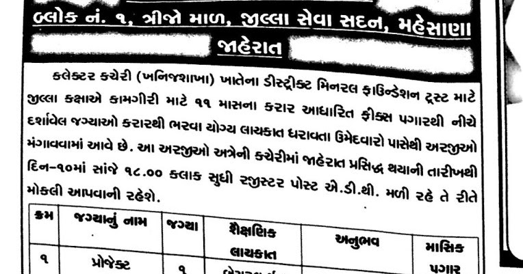 Collector Office, Mehsana Recruitment for Various Posts