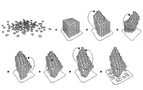 Definisi Transformasi dalam Arsitektur