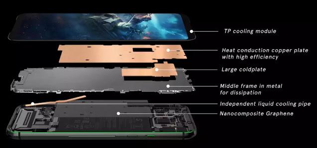 Spesifikasi, Harga dan Review Xiaomi Black Shark 2