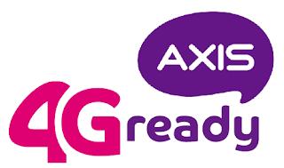 Kumpulan dan Cara Setting APN Axis Super Cepat dan Stabil